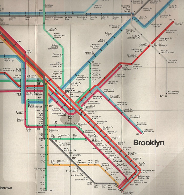 Brooklyn Subway Map